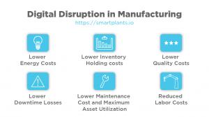 Smart Factory Responsible for Digital Disruption