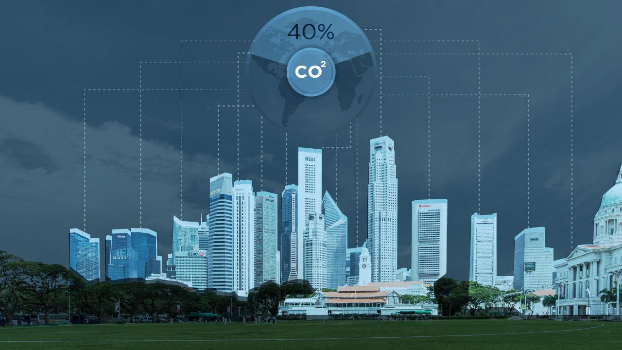 adapting to climate change matter